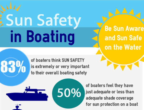 SureShade Releases New Infographic on Sun Safety in Boating