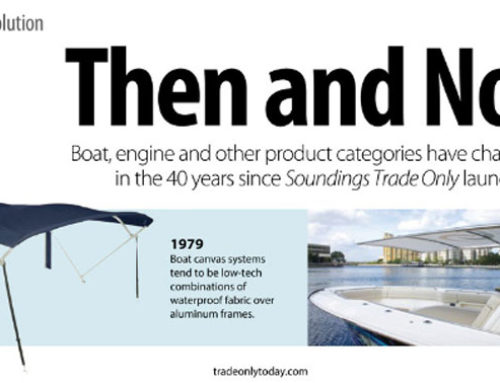 Marine Industry Evolution – How Boat Canvas Systems have Changed